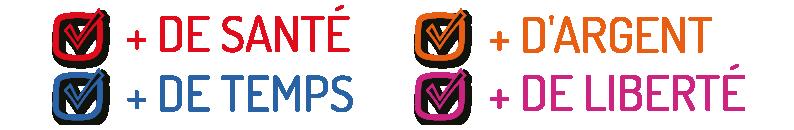 Les 4 objectifs du Carrefour des Réussites - + de temps + de santé + d'argent et + de liberté !
